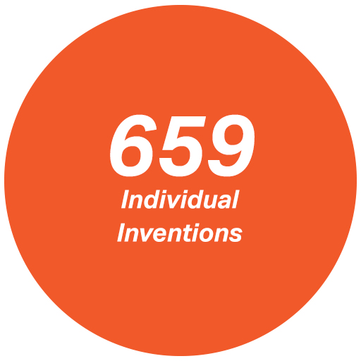 659 Individual Inventions